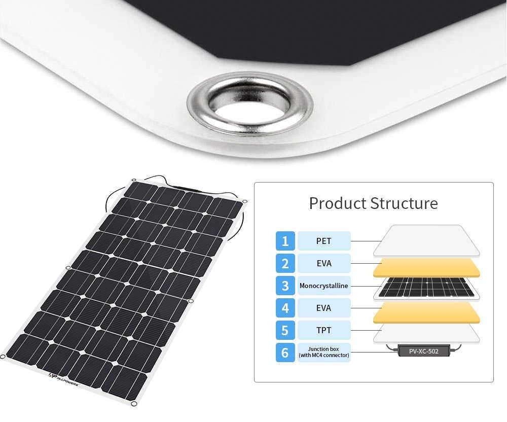 An 225 Lisis Amp Review 】 El Mejor Panel Solar Flexible De 2019